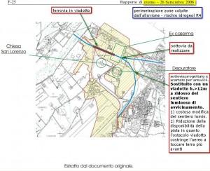 rischio idrogeologico e aeroporto